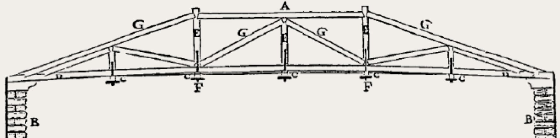 Chapter 2 - Truss Book