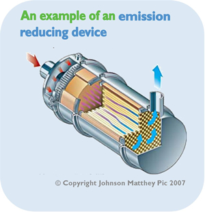 An example of an emission reducing device