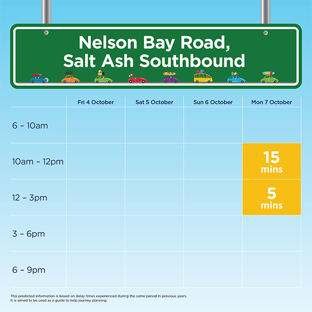 Nelson Bay Road, Salt Ash southbound