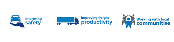 Improving freight productivity, improving safety and working with local communities