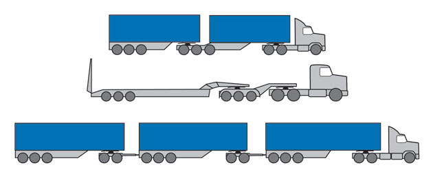 Examples of Multi Combination vehicles - B-double, prime move with low loader dolly and low loader trailer combination, road train.