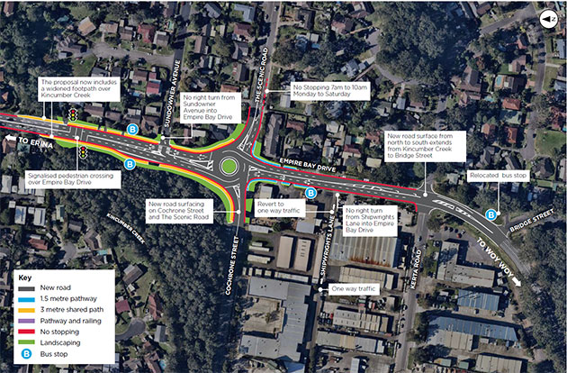 Key features of the Empire Bay Drive and The Scenic Road intersection upgrade