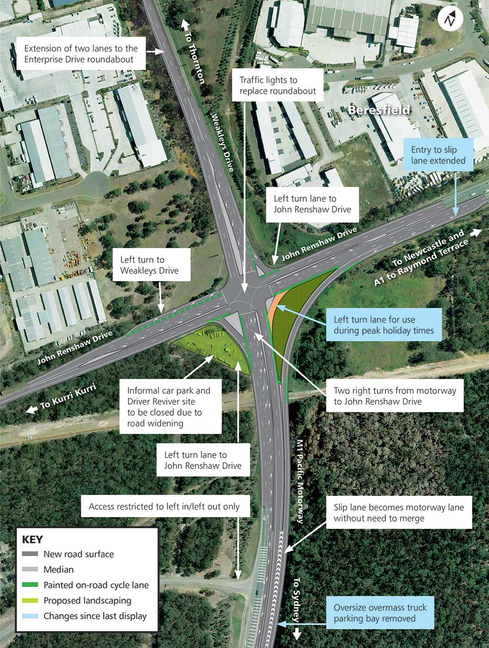 Weakleys Drive & John Renshaw Drive intersection - Hunter - Projects