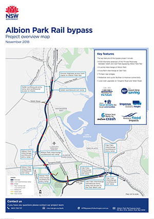 Albion Park Rail bypass - Princes Highway upgrade