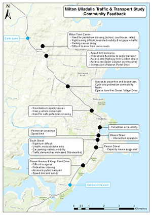Milton Ulladulla transport study consultation map