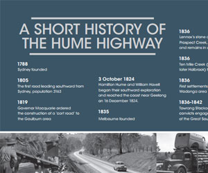 Short history of the Hume Highway