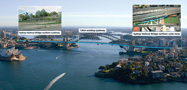 The new pedestrian access lifts will be installed at the southern and northern ends of the existing 1.6km walkway on the Sydney Harbour Bridge.