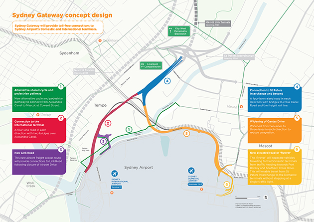 Sydney Gateway - Sydney South - Projects - Roads and