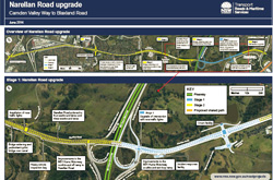 Narellan Road Upgrade Sydney West Projects Roads And