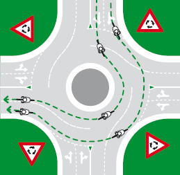 Turning right at multi-lane roundabouts can be dangerous for bicycle riders - particularly if you are unfamiliar with the area