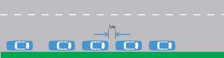 Parallel parking example