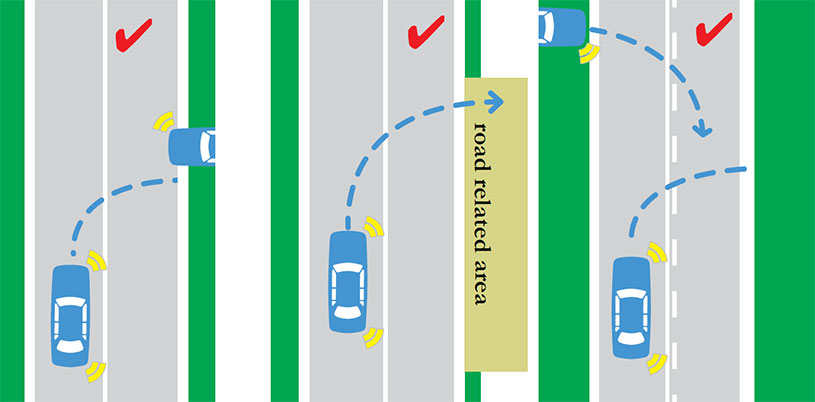 Exceptions to keeping to the left of a dividing line. Drivers are permitted to cross a single dividing line enter or leave a road