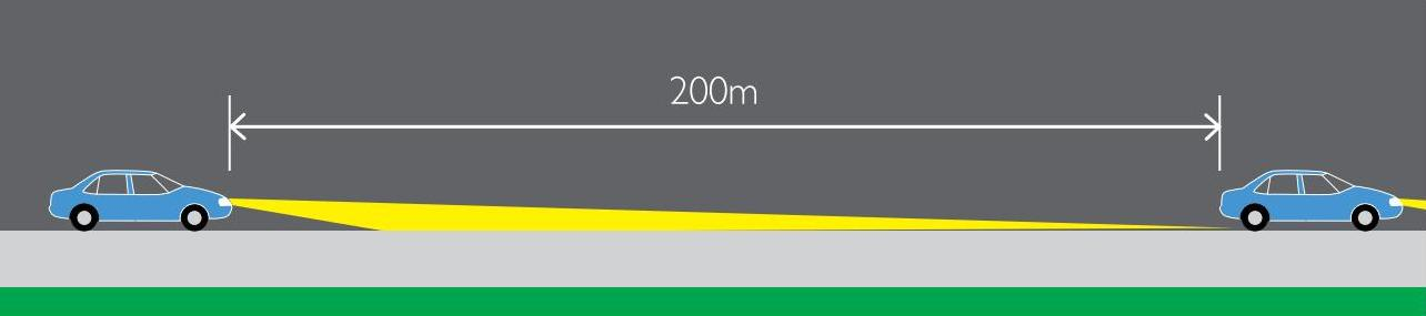 Diagram showing one vehicle approaching from 200m behind another vehicle. If you are the following vehicle you must dip your headlights.