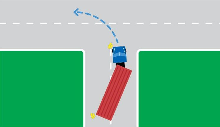 Diagram showing how a large vehicle may use both lanes to turn left.
