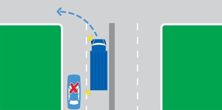 Diagram showing a vehicle in danger of being crushed by driving up the left side of a long vehicle turning left from the right lane.
