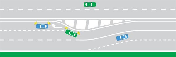 Diagram: S-lane - you must not cross an unbroken line.