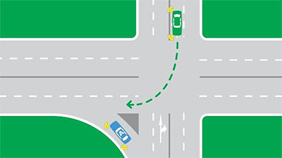 Diagram: Slip lane - car A (blue) must give way to the vehicle turning right at the intersection