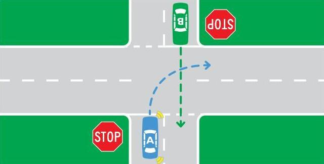 All Roads Signs >> Intersections & turning - Road rules - Safety & rules - Roads - Roads and Maritime Services