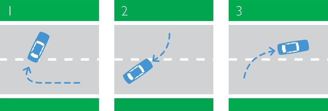 Three-point turn