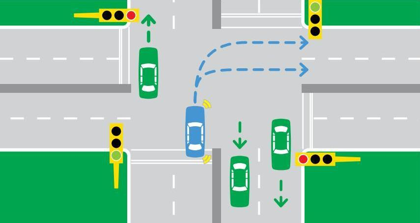 Intersections & turning - Road rules - Safety & rules - Roads ...