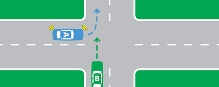 At an intersection with car 'A' turning left and 'B' going straight'