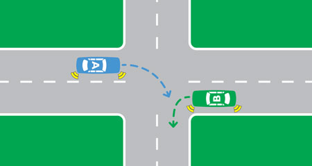At an intersection - 'A' right turn and 'B' left turn example'