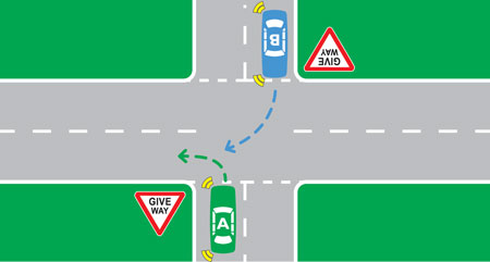Intersection with give way signs