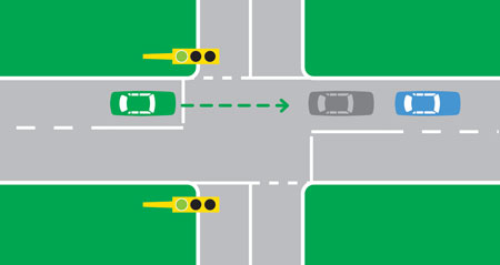 Example of keeping intersections clear at all times