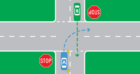 Turning right at an intersection example