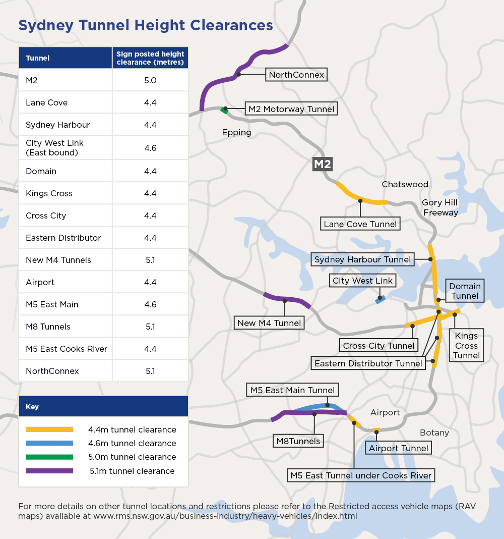 Map showing major tunnels in Sydney