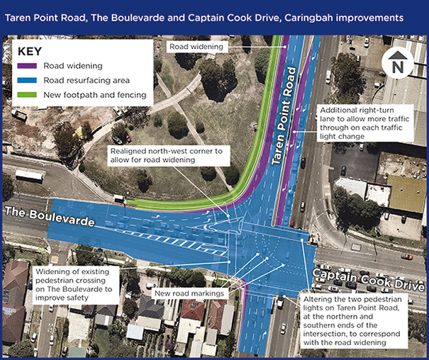 Taren Point road, The Boulevarde and Captain Cook drive, Caringbah improvements