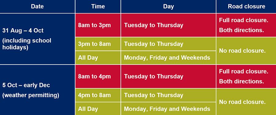Clyde Mountain closure schedule