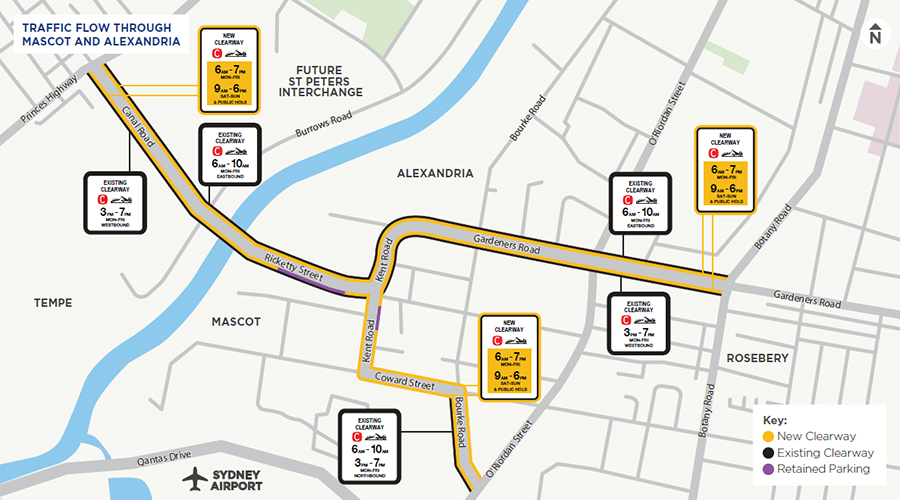 Mascot to Alexandria Clearways traffic flow map