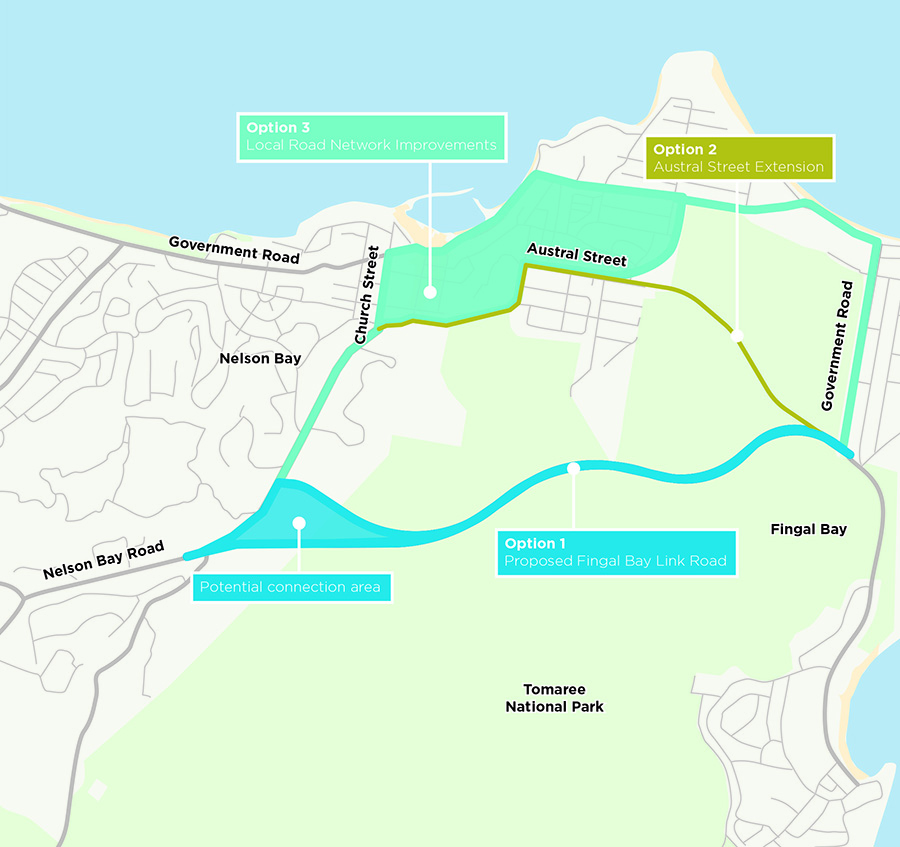 Fingal Bay Link Road - Proposed options