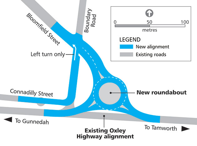Concept design of the new roundabout