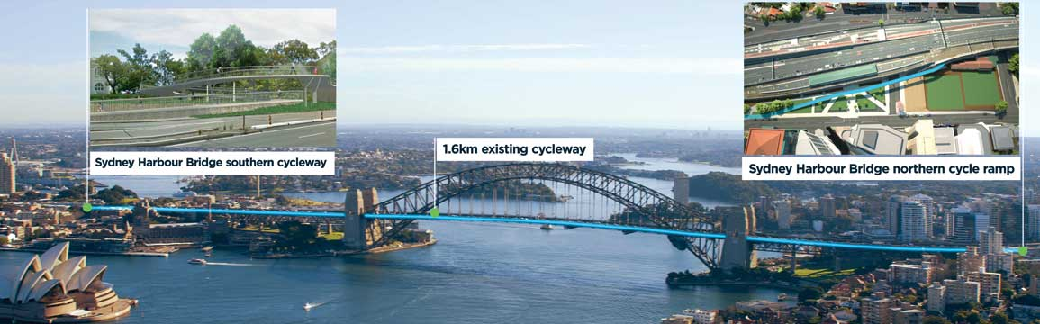 Artist's impression of the Sydney Harbour Bridge cyclist access projects.